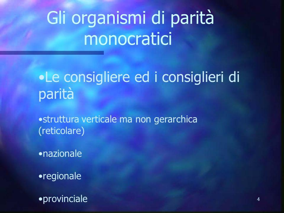 Gli organismi di parità monocratici