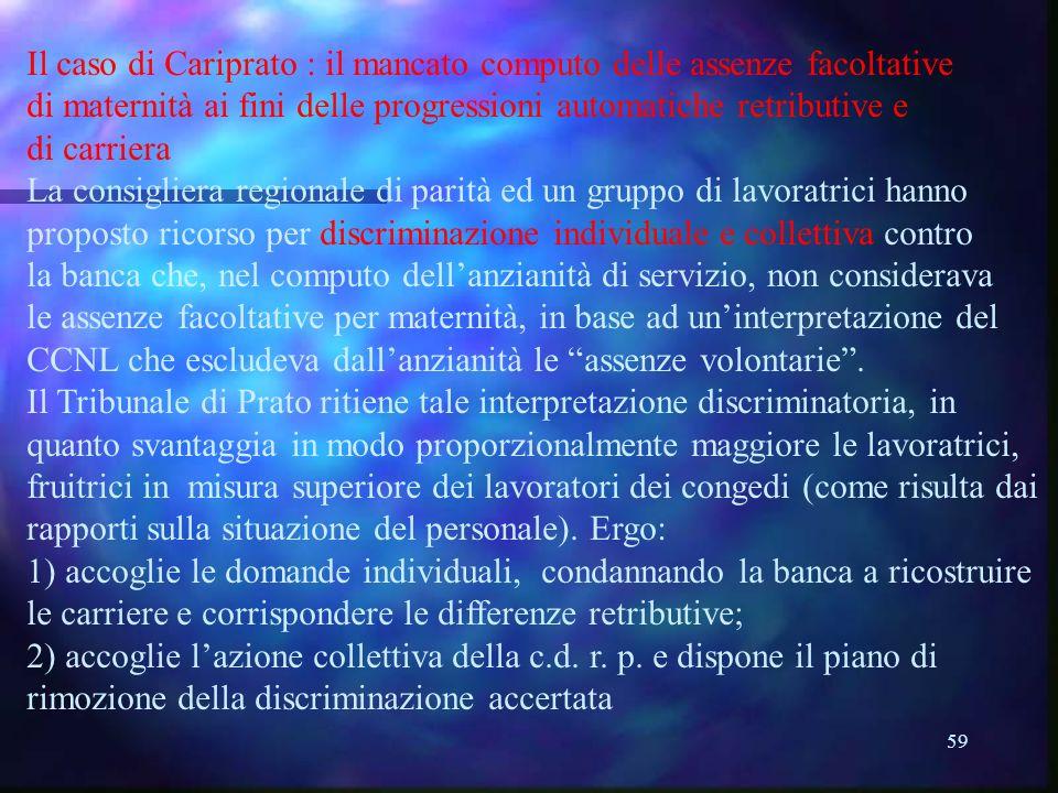 Il caso di Cariprato : il mancato computo delle assenze facoltative