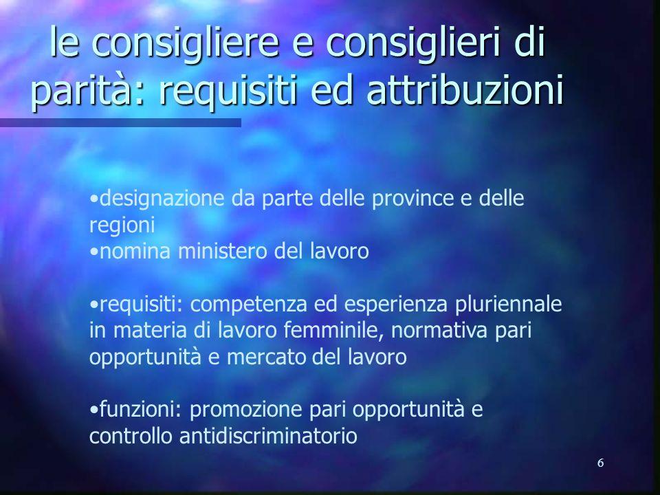 le consigliere e consiglieri di parità: requisiti ed attribuzioni