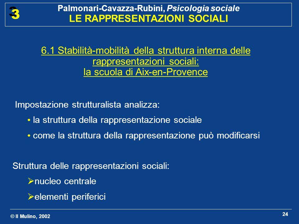 6.1 Stabilità-mobilità della struttura interna delle rappresentazioni sociali: la scuola di Aix-en-Provence