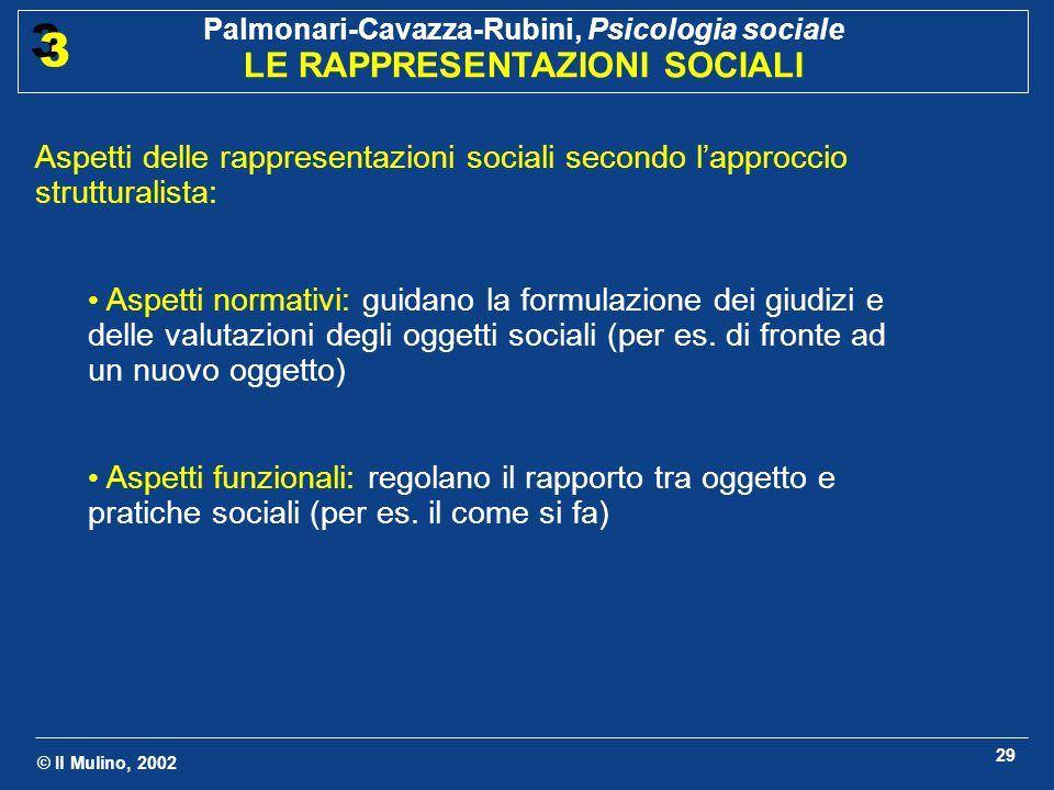 Aspetti delle rappresentazioni sociali secondo l'approccio strutturalista: