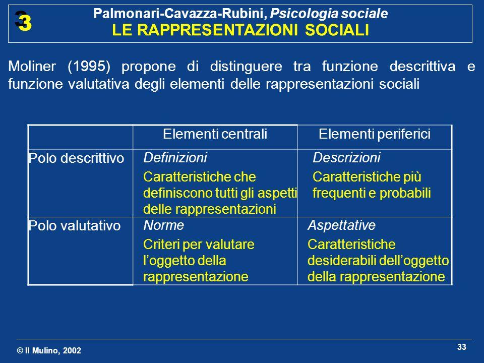 Moliner (1995) propone di distinguere tra funzione descrittiva e funzione valutativa degli elementi delle rappresentazioni sociali