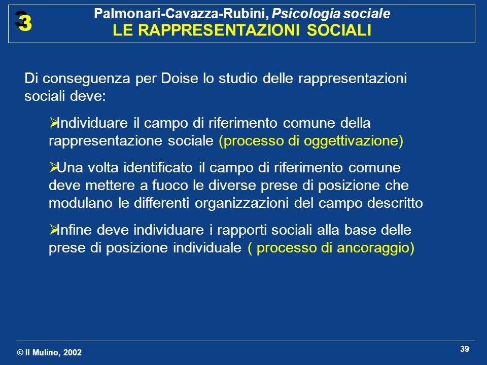 Di conseguenza per Doise lo studio delle rappresentazioni sociali deve: