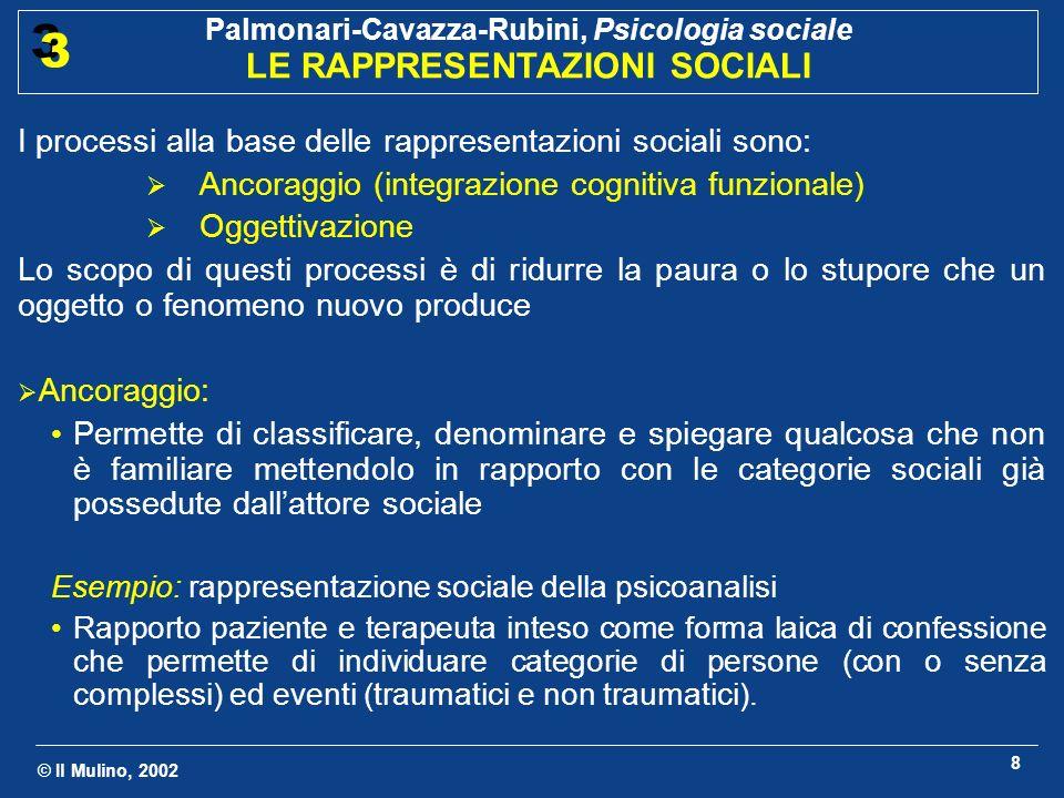 I processi alla base delle rappresentazioni sociali sono: