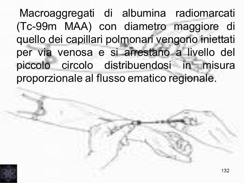 Macroaggregati di albumina radiomarcati (Tc-99m MAA) con diametro maggiore di quello dei capillari polmonari vengono iniettati per via venosa e si arrestano a livello del piccolo circolo distribuendosi in misura proporzionale al flusso ematico regionale.