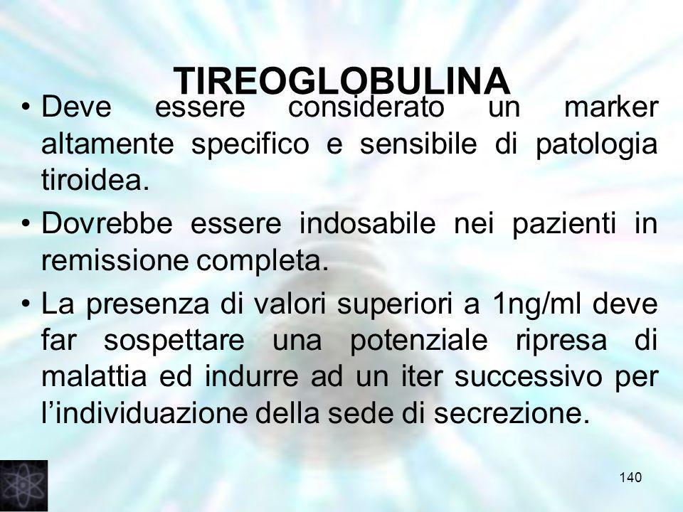 TIREOGLOBULINADeve essere considerato un marker altamente specifico e sensibile di patologia tiroidea.
