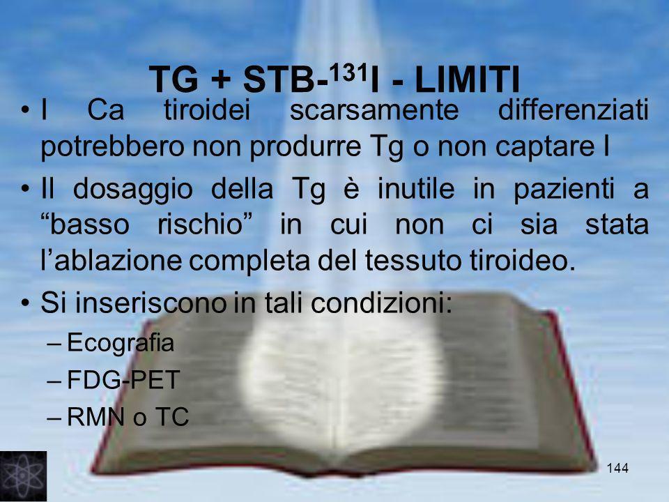 TG + STB-131I - LIMITII Ca tiroidei scarsamente differenziati potrebbero non produrre Tg o non captare I.