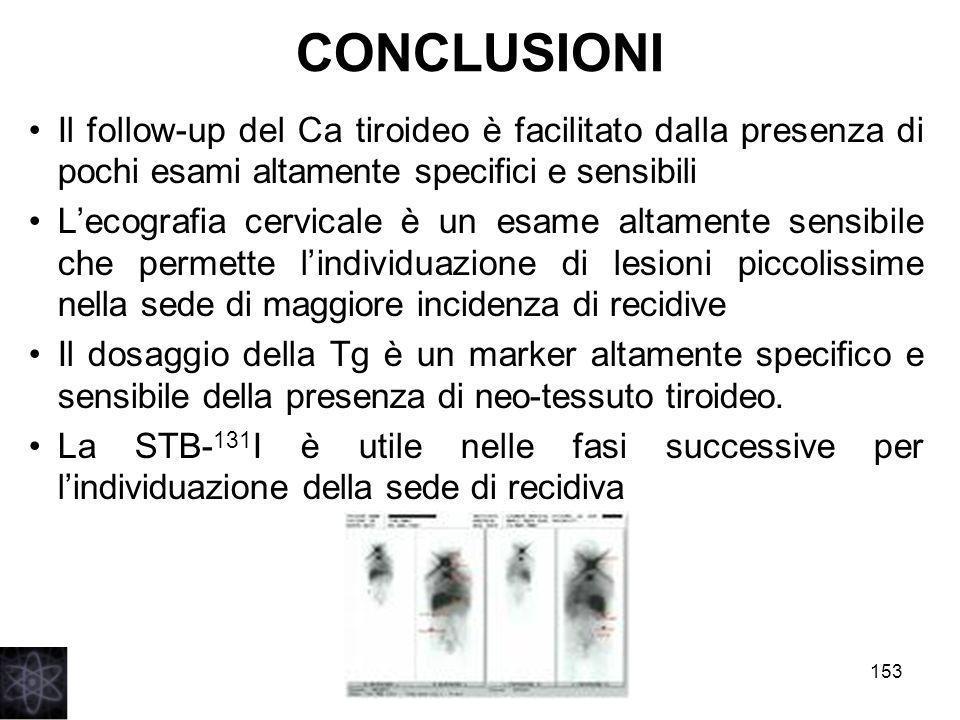 CONCLUSIONIIl follow-up del Ca tiroideo è facilitato dalla presenza di pochi esami altamente specifici e sensibili.