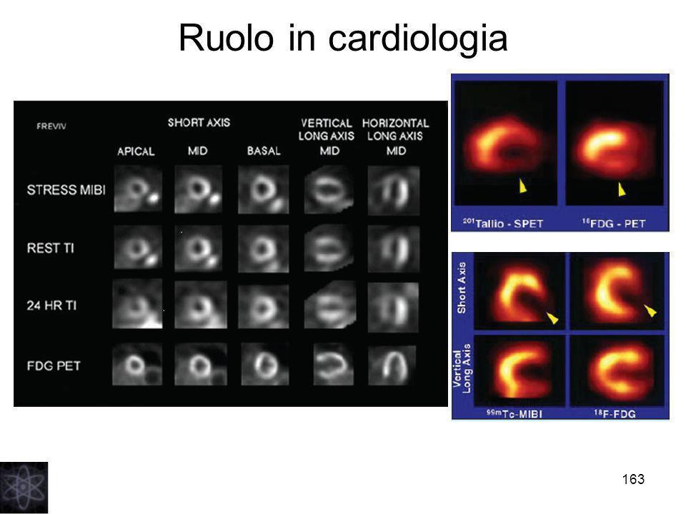 Ruolo in cardiologia