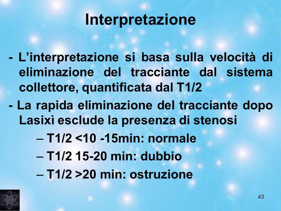Interpretazione- L'interpretazione si basa sulla velocità di eliminazione del tracciante dal sistema collettore, quantificata dal T1/2.