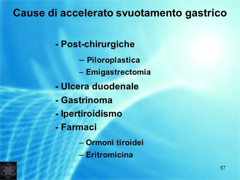 Cause di accelerato svuotamento gastrico