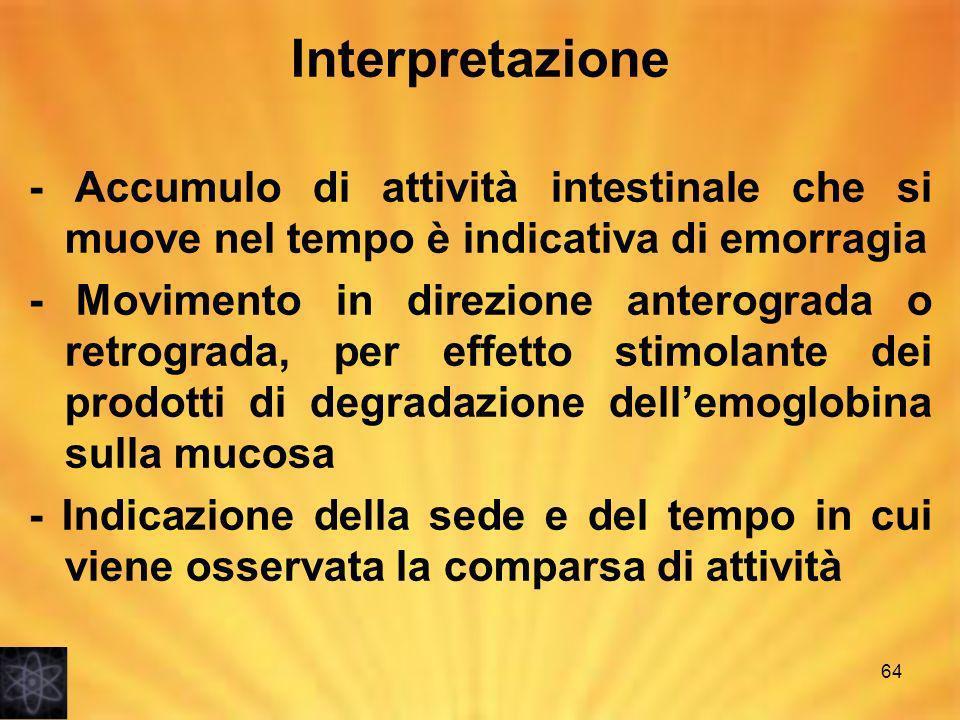 Interpretazione - Accumulo di attività intestinale che si muove nel tempo è indicativa di emorragia.