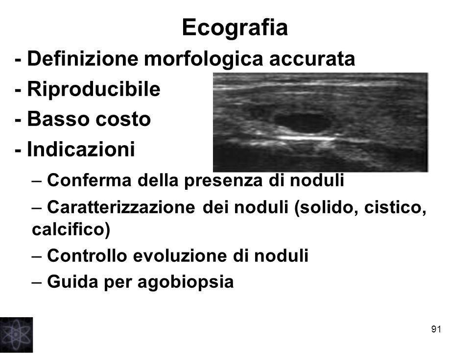 Ecografia - Definizione morfologica accurata - Riproducibile