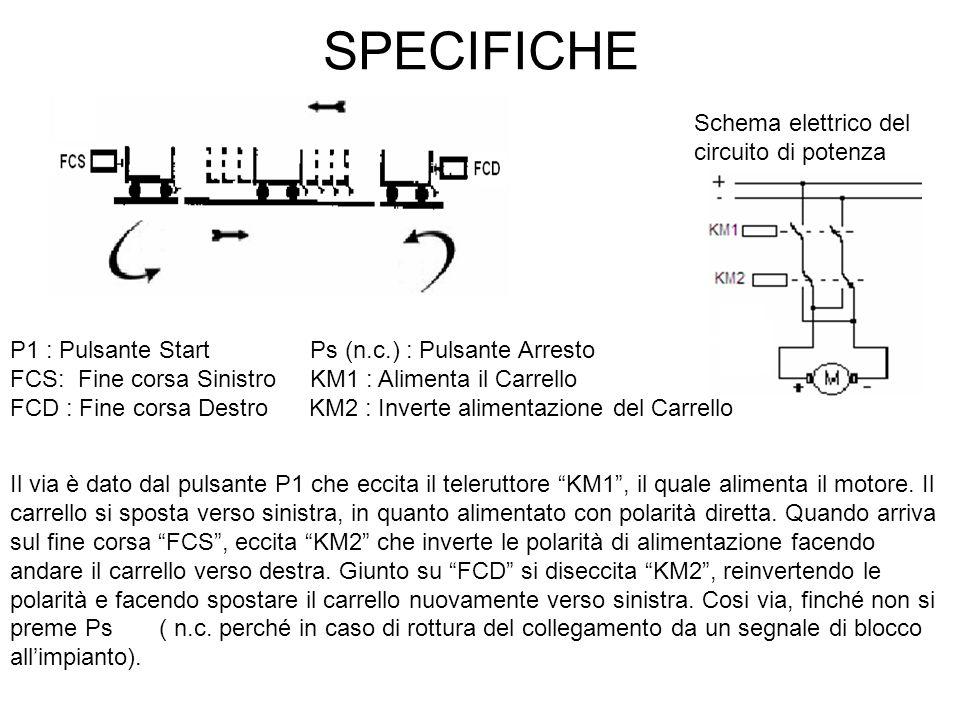 SPECIFICHE Schema elettrico del circuito di potenza