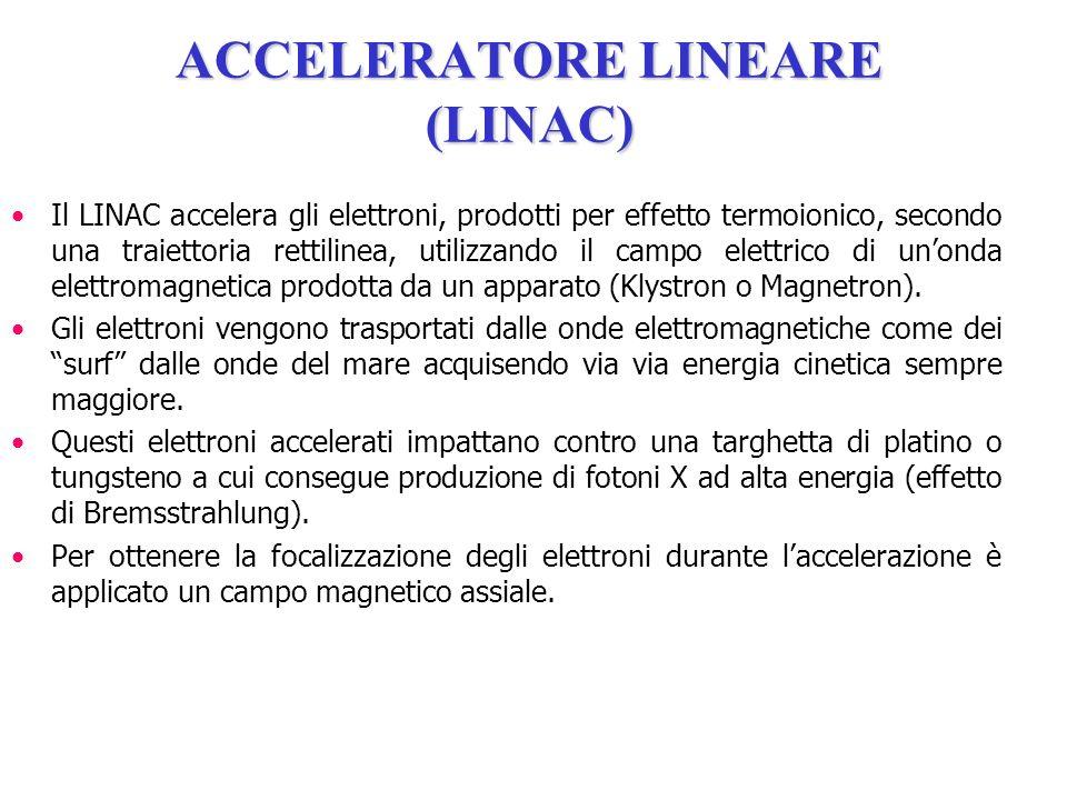 ACCELERATORE LINEARE (LINAC)