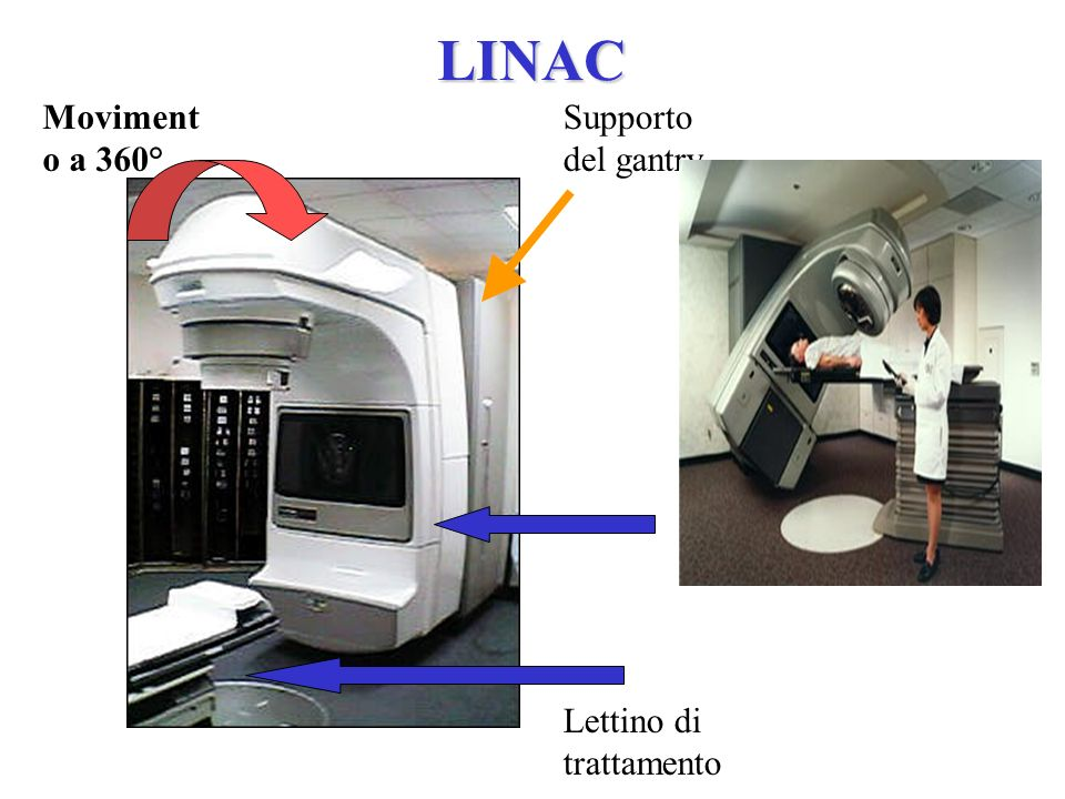 LINAC Movimento a 360° Supporto del gantry Lettino di trattamento