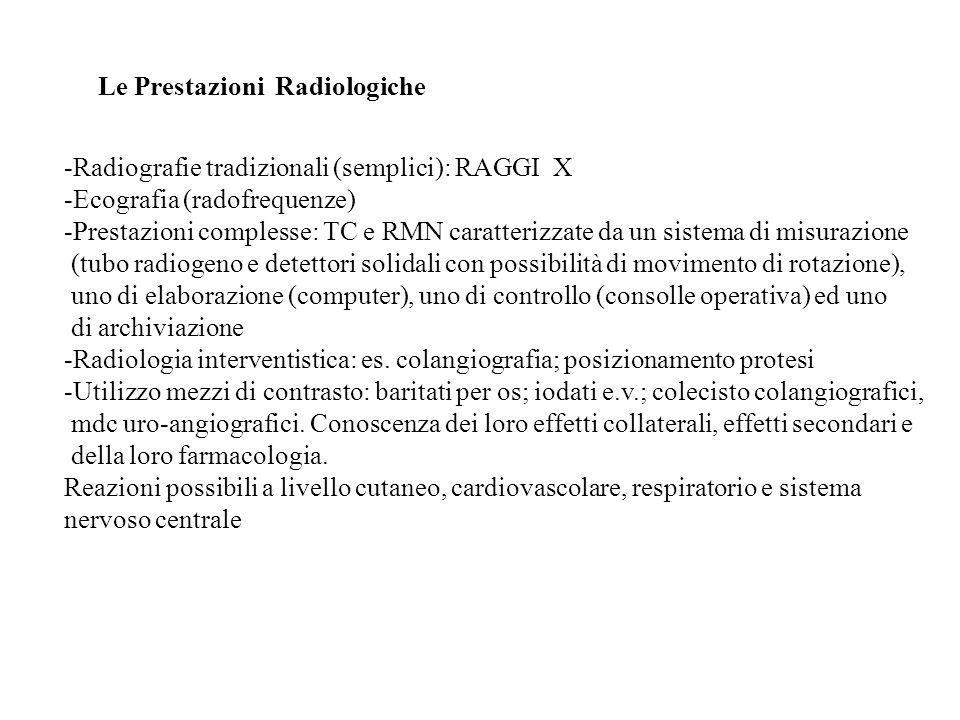 Le Prestazioni Radiologiche