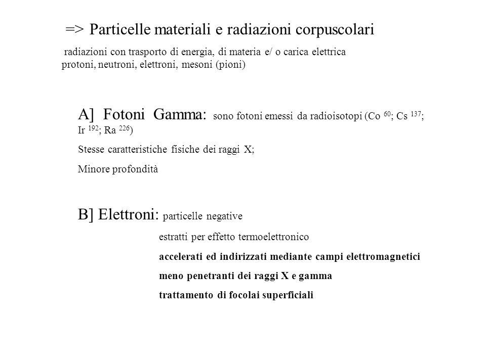 => Particelle materiali e radiazioni corpuscolari