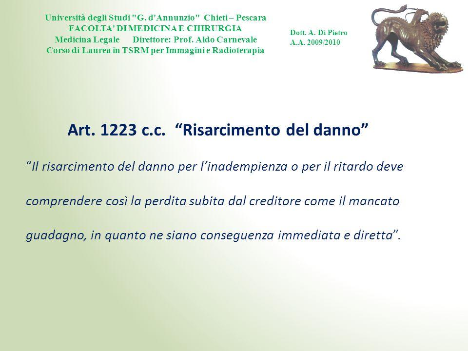 Art. 1223 c.c. Risarcimento del danno