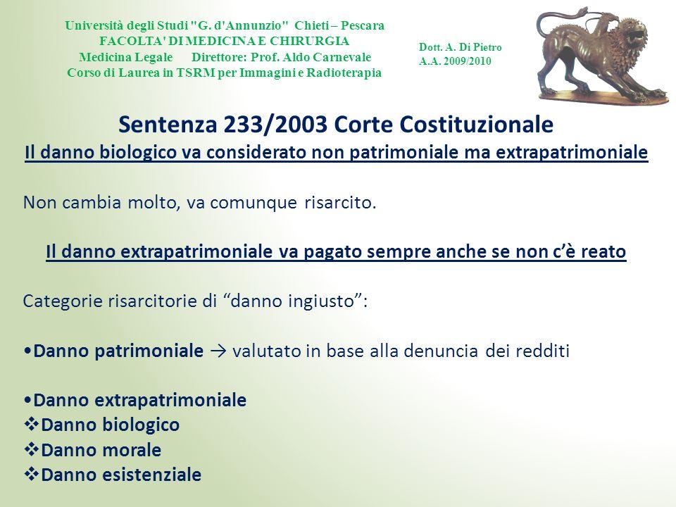 Sentenza 233/2003 Corte Costituzionale
