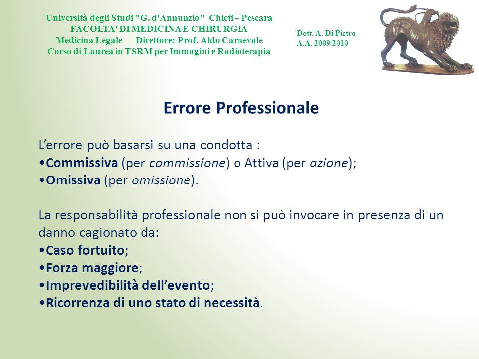 Errore Professionale L'errore può basarsi su una condotta :