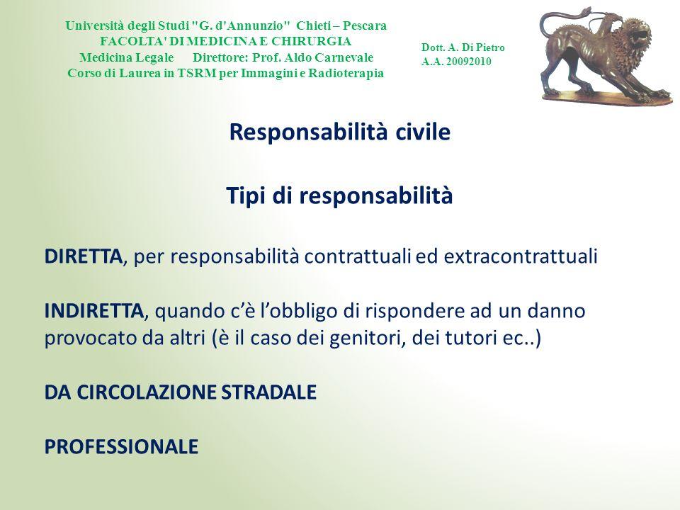 Responsabilità civile Tipi di responsabilità