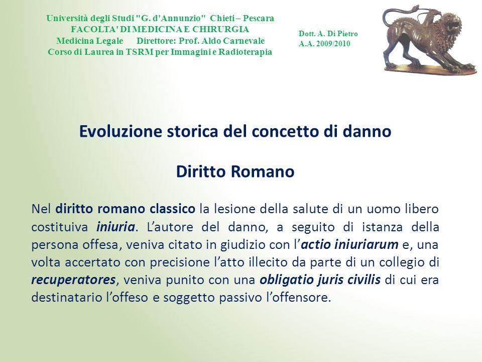 Evoluzione storica del concetto di danno Diritto Romano