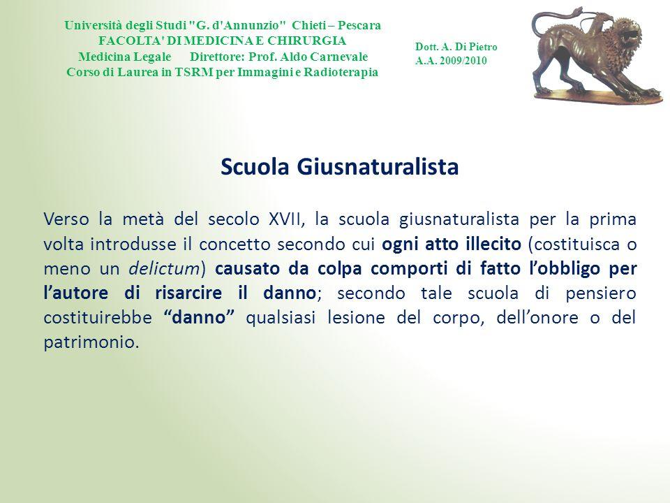 Scuola Giusnaturalista