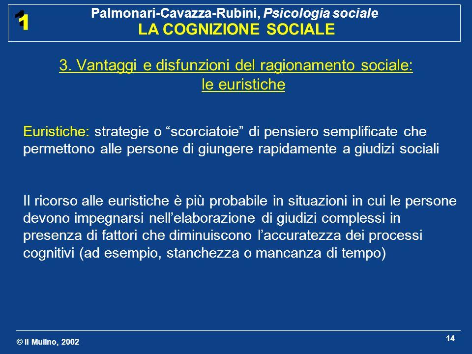 3. Vantaggi e disfunzioni del ragionamento sociale: le euristiche