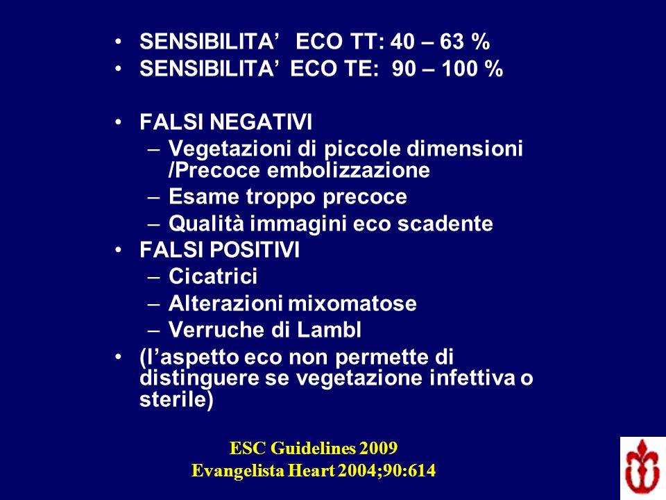 ESC Guidelines 2009 Evangelista Heart 2004;90:614