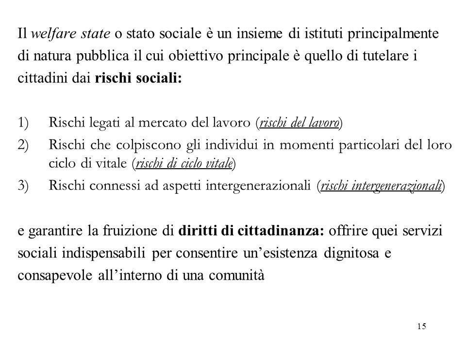 Il welfare state o stato sociale è un insieme di istituti principalmente