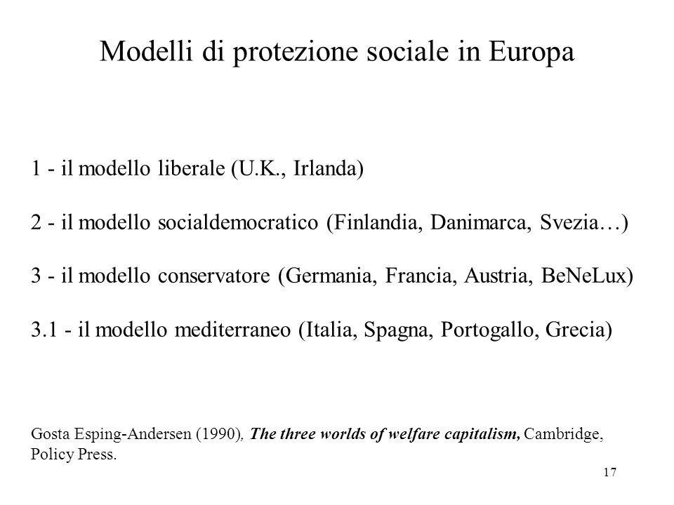 Modelli di protezione sociale in Europa