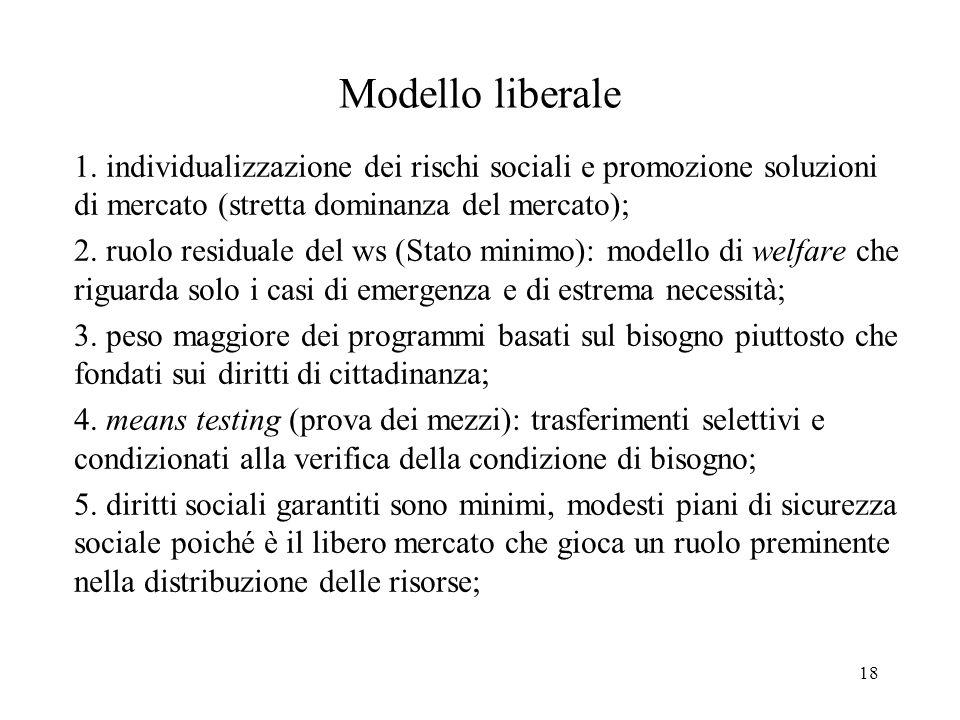 Modello liberale 1. individualizzazione dei rischi sociali e promozione soluzioni di mercato (stretta dominanza del mercato);