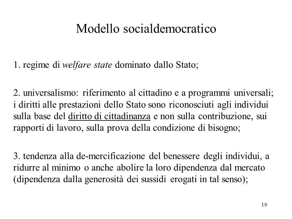 Modello socialdemocratico
