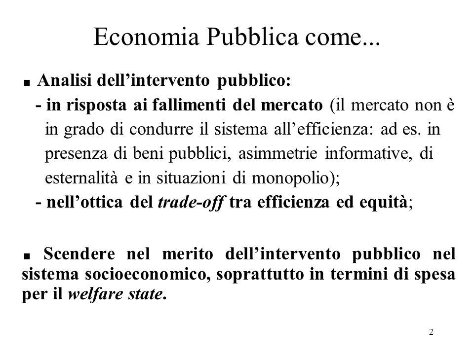 Economia Pubblica come...