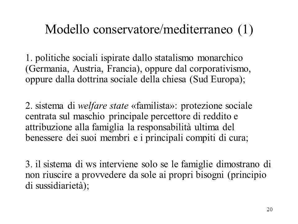 Modello conservatore/mediterraneo (1)