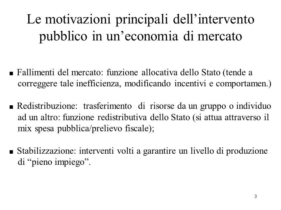 Le motivazioni principali dell'intervento pubblico in un'economia di mercato