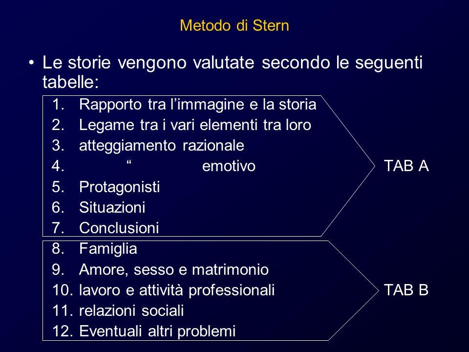Le storie vengono valutate secondo le seguenti tabelle: