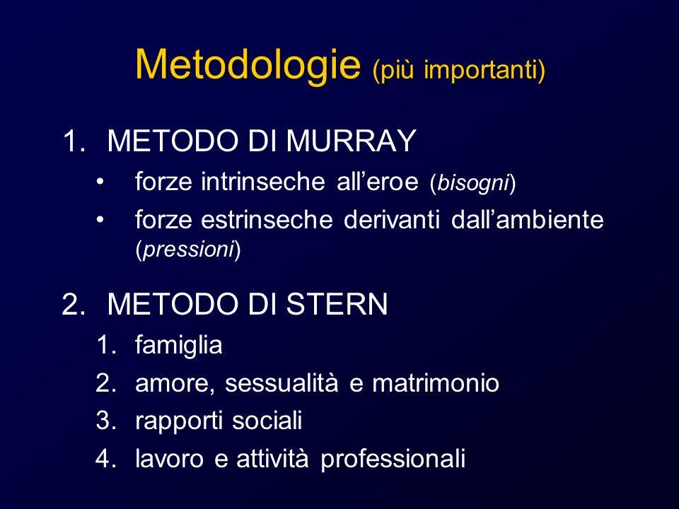 Metodologie (più importanti)