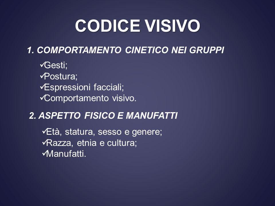 CODICE VISIVO 1. COMPORTAMENTO CINETICO NEI GRUPPI Gesti; Postura;