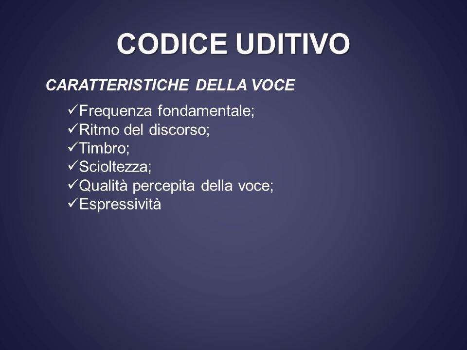 CODICE UDITIVO CARATTERISTICHE DELLA VOCE Frequenza fondamentale;
