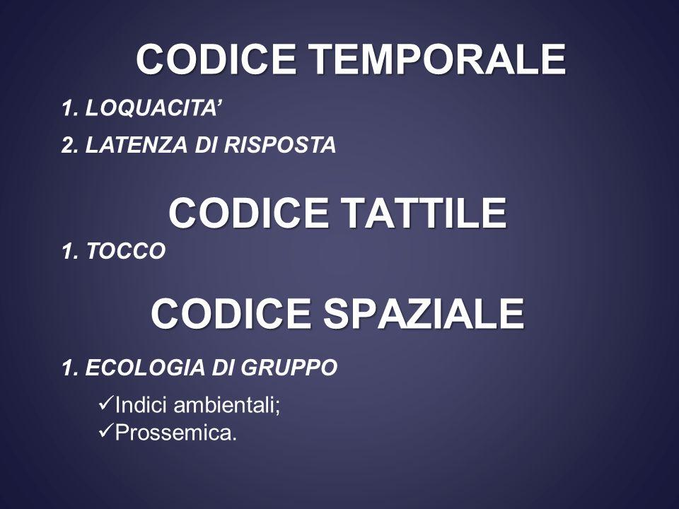 CODICE TEMPORALE CODICE TATTILE CODICE SPAZIALE