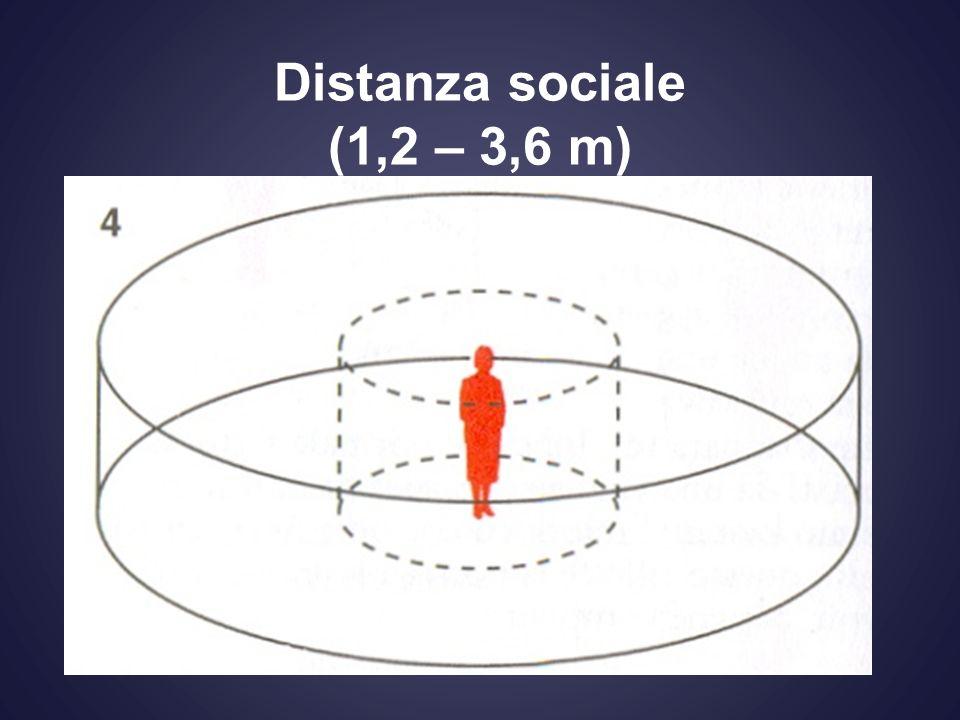 Distanza sociale (1,2 – 3,6 m)