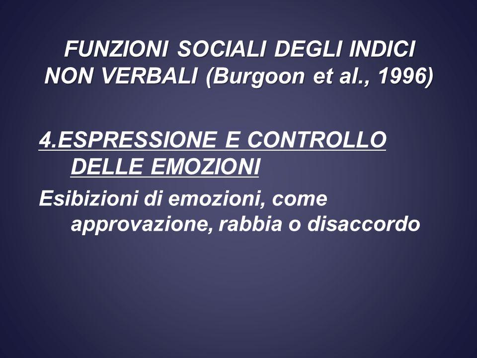 FUNZIONI SOCIALI DEGLI INDICI NON VERBALI (Burgoon et al., 1996)
