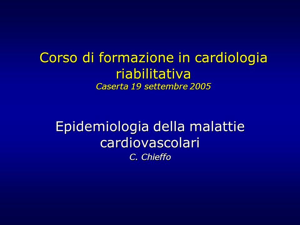 Epidemiologia della malattie cardiovascolari C. Chieffo