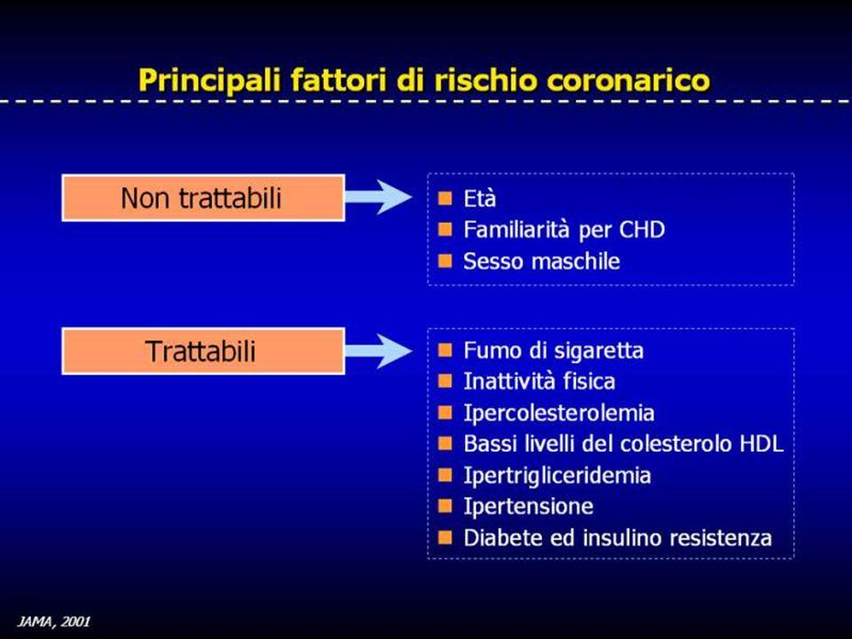 Quali sono i principali fattori di rischio coronarico