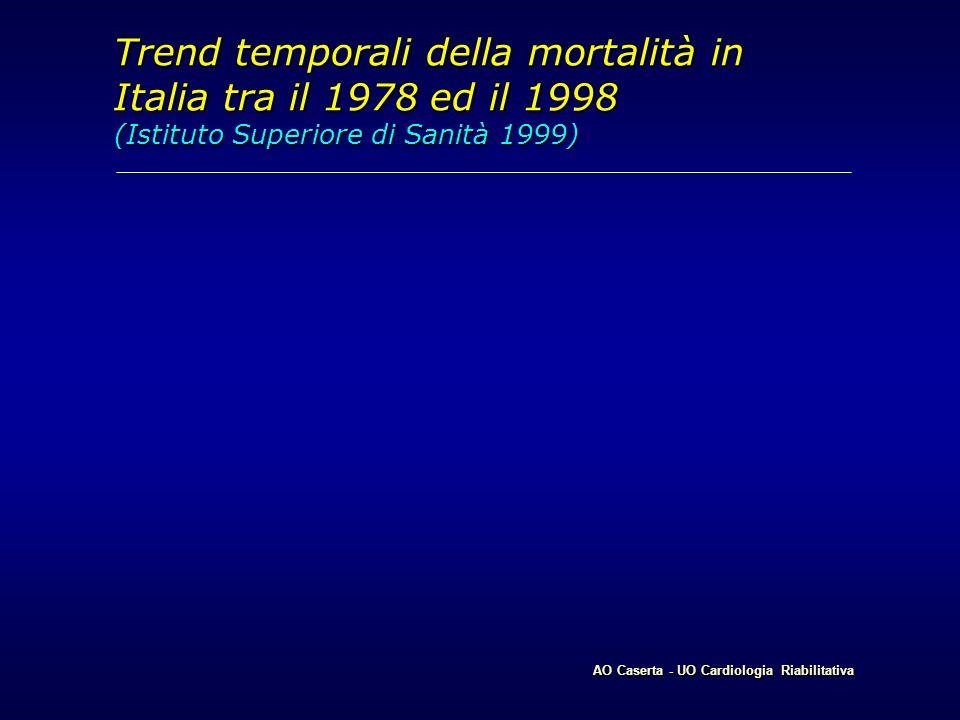 Trend temporali della mortalità in Italia tra il 1978 ed il 1998 (Istituto Superiore di Sanità 1999)