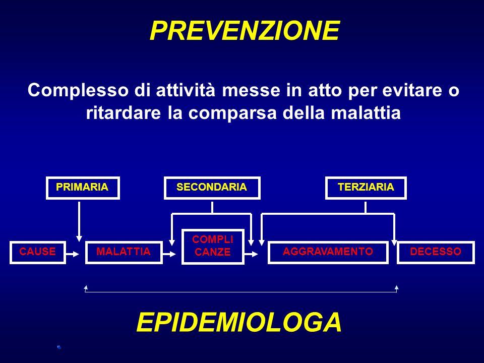 PREVENZIONE EPIDEMIOLOGA