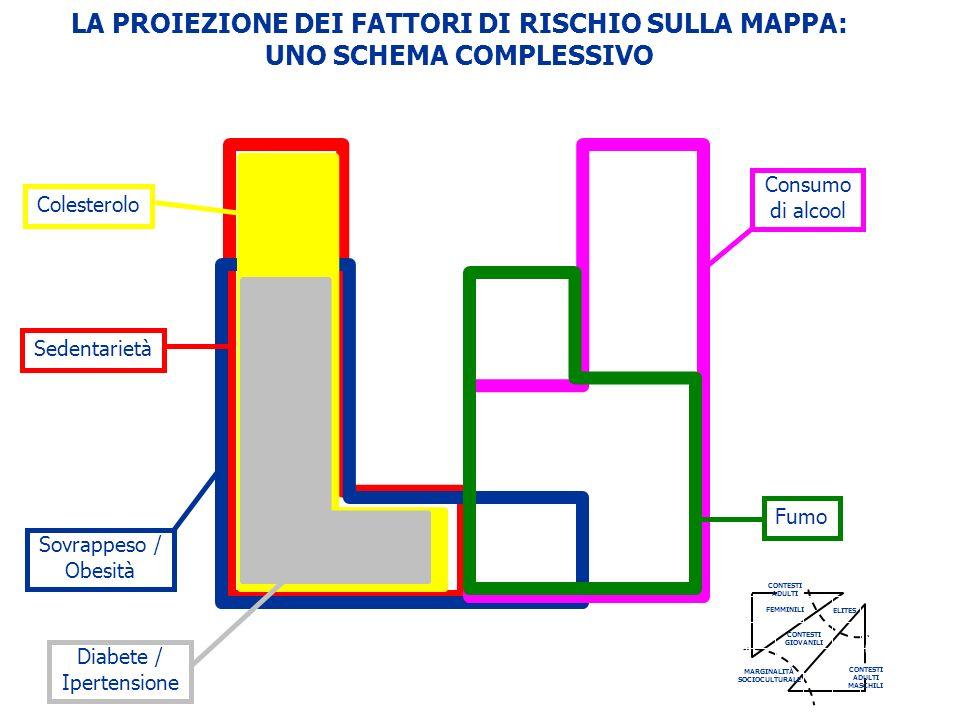 LA PROIEZIONE DEI FATTORI DI RISCHIO SULLA MAPPA: