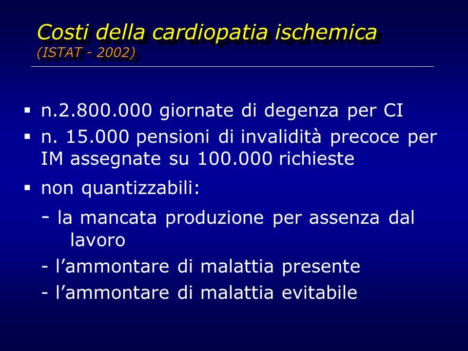 Costi della cardiopatia ischemica (ISTAT - 2002)